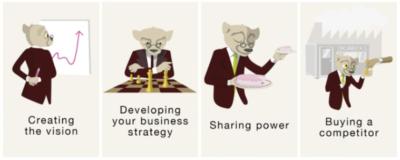 MyCoachingToolkit - Coaching a Chief Executive - Virtual Card Game
