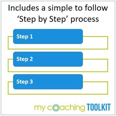 MyCoachingToolkit - Step by step - Square